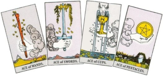InterpretingTarotCards